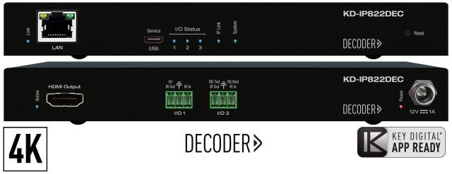 Denkoder HDMI over IP 4K KD-IP822DEC