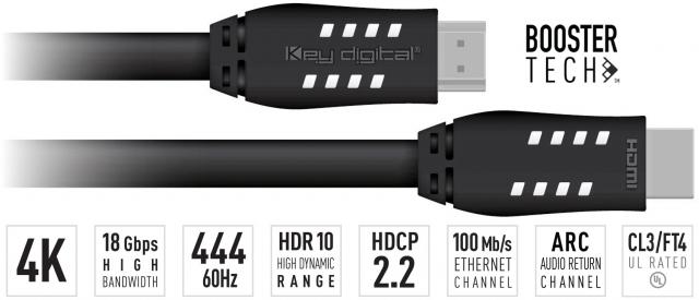 KD-Pro40G 4K HDR Przewód HDMI 12,2m
