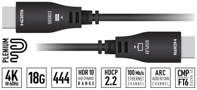 KD-AOCH25P Przewód HDMI 7,6m