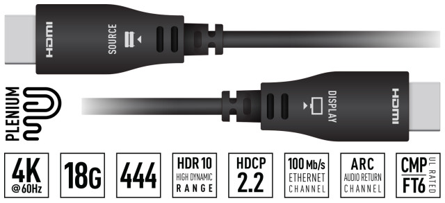KD-AOCH49P Przewód HDMI 15m