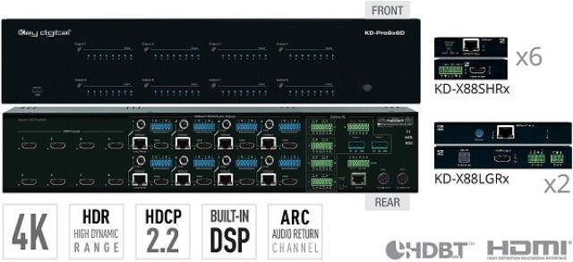 Matryca HDMI/HDBT/POH 4K z niezależnym przełączaniem audio KD-Pro8x8D