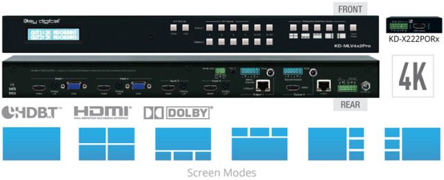 Matryca multi-view HDMI/VGA/POH/HDBT KD-MLV4x2Pro