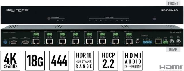 Matryca/Skaler HDMI 4K KD-DA2x8G