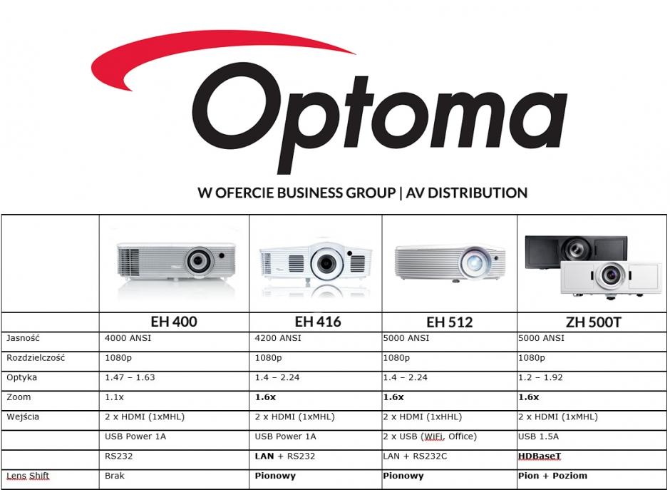 Projektory Optoma do zastosowań profesjonalnych w ofercie BG AV Distribution - modele EH400, EH416, EH512, ZH500T
