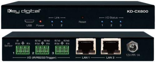 Wielofunkcyjny interfejs sieciowy KD-CX800